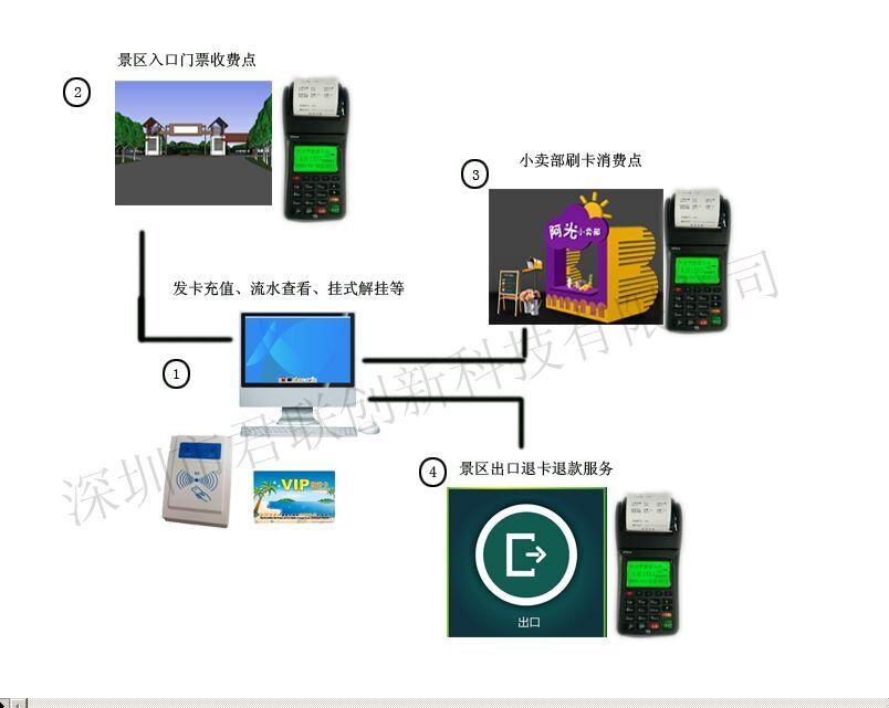 景区新利18官网登录系统